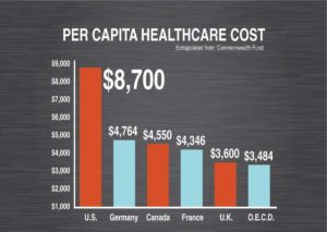 Healthcare-by-the-numbers-4
